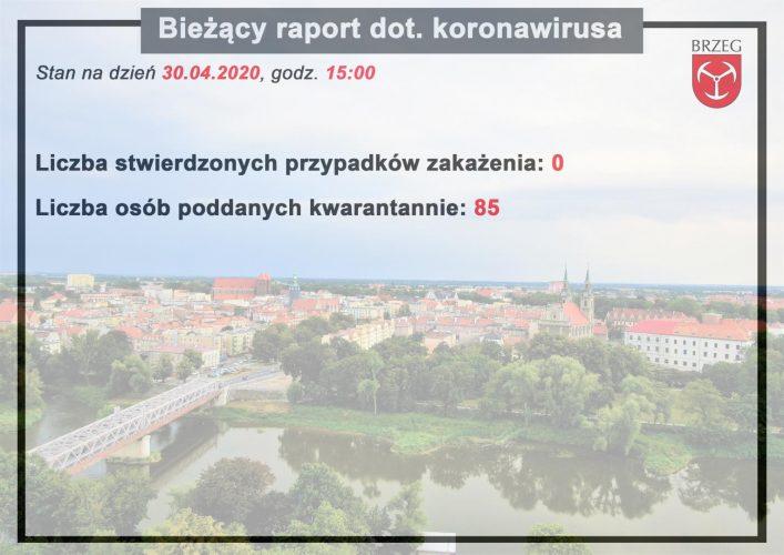 Bie Cy Raport Burmistrza Brzegu Dot Koronawirusa