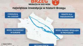 Szansa dla rozwoju północnej części Brzegu