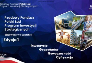Plansza - Polski Ład dla woj. Opolskiego